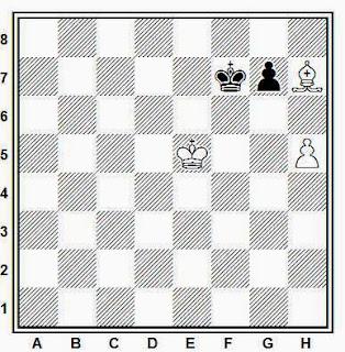 Final de ajedrez de alfil y peón contra peón, blancas juegan y ganan