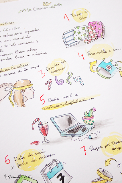 Ilustraciones para tu blog