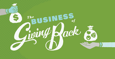Image: The Business Of Giving Back