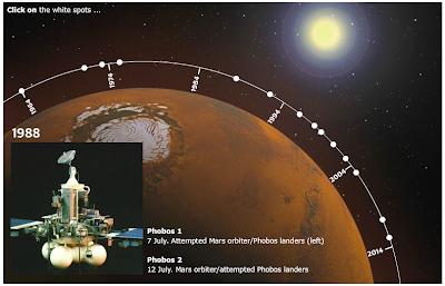2017 space exploration timeline - photo #30