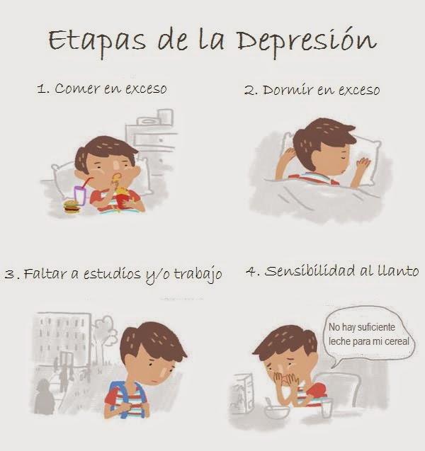 Image Gallery psicologia depresion