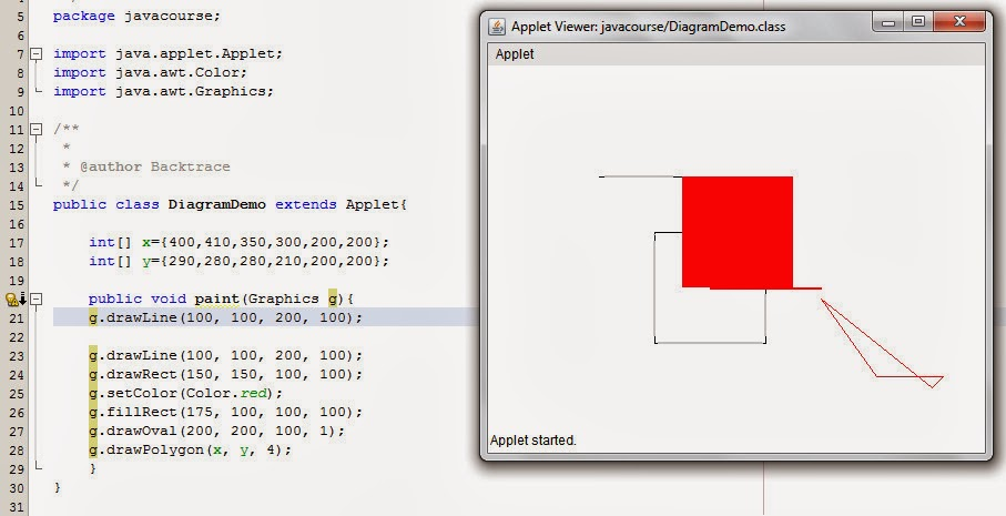 Graphic Java Course Drawing Diagram In Applet Part 6 Mamstricks