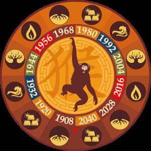 годината на маймуната