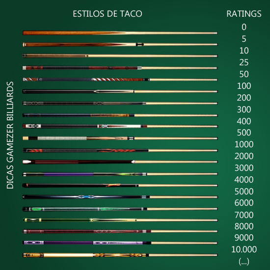 tacos billiards gamezer rating cue 2