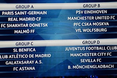 undian pembagian grup liga champions 2015/2016