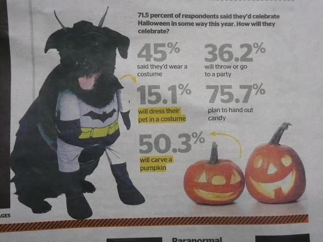 Przedsmak Halloween, część druga
