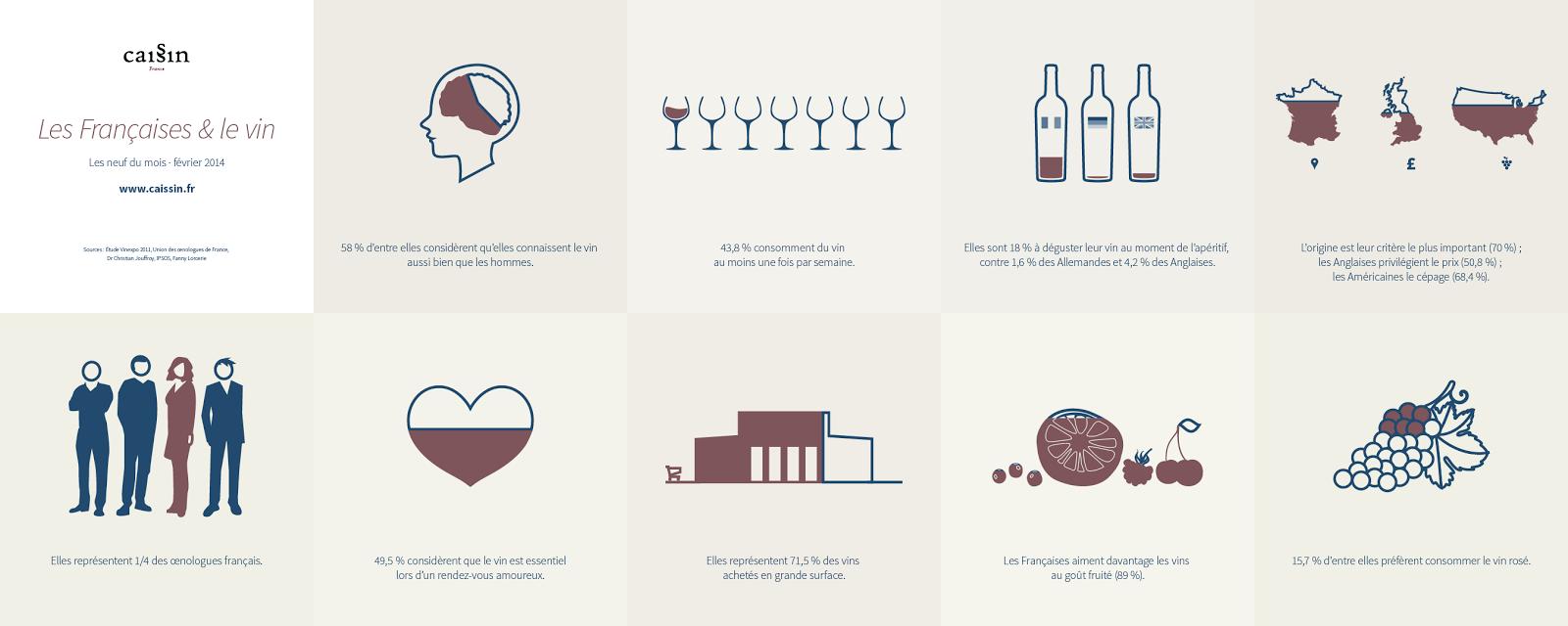 Caissin — Les Françaises et le vin