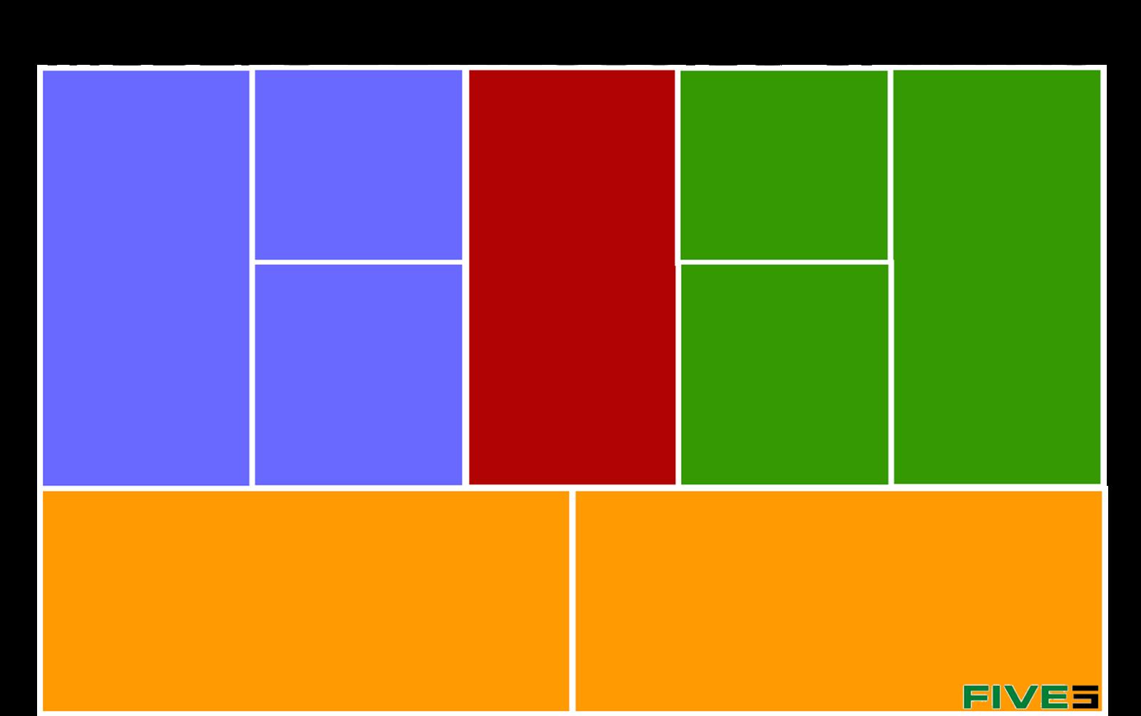 Curso Modelo de Negócios Canvas
