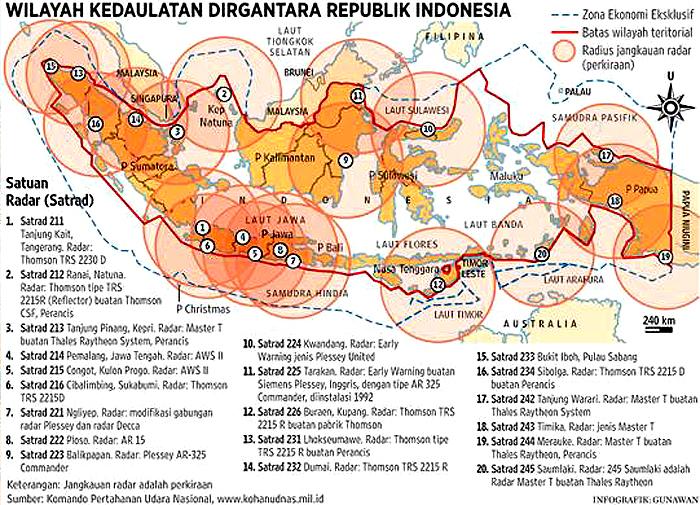 Peta Kedaulatan Dirgantara Republik Indonesia