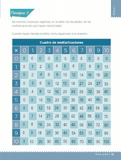 Respuestas Apoyo Primaria Desafíos matemáticos 3er grado Bloque 1 lección 6 Memorama de multiplicaciones