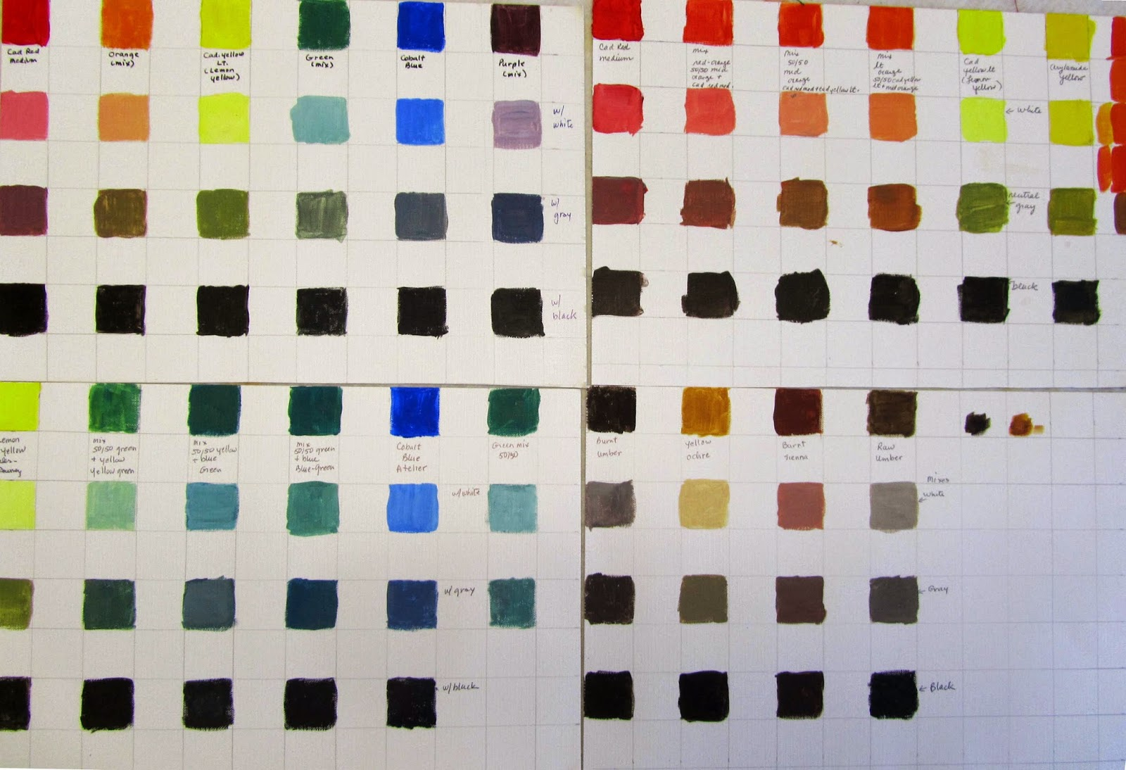 Top Left Chart Shows Primary Colors Red On In Box 1 Yellow Middle 3 Blue Right 5 Other Charts Are Variations Color Mixing