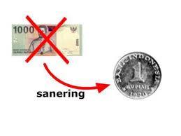 Pengertian inflasi, deflasi, devaluasi, revaluasi, apresiasi, depresiasi, sanering