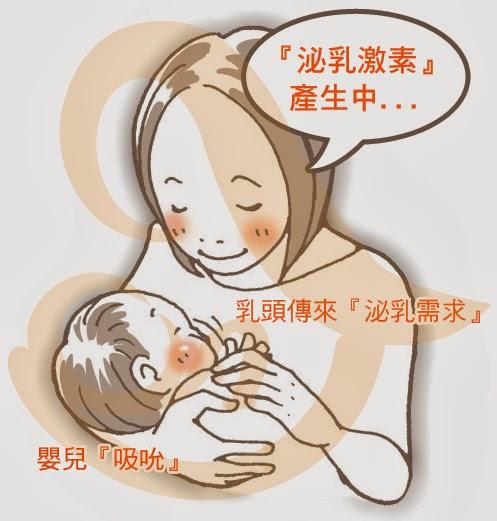 http://nurse4baby.blogspot.com/2014/03/galactogogues_21.html
