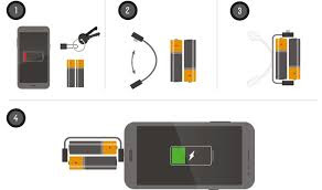 world smallest charger