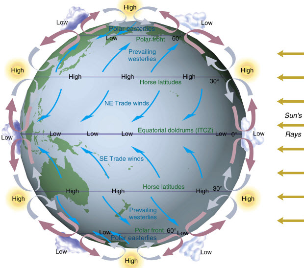 Gsias blogs temperature and pressure belts of world equatorial low pressure belts publicscrutiny Images