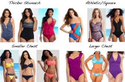 c23d77d84043e ... beach or poolside this summer by highlighting your body's best  features. Simply follow our hints and tips and choose the perfect swimsuit  for your body.