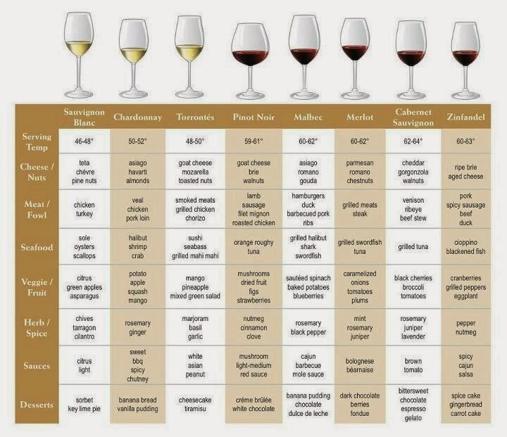 formal table setting diagram 2