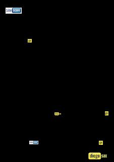¡Nuevo! Partitura de Piratas del Caribe para Viola en Clave de Do en 3º línea (Sheet music Pirates of the Caribbean Viole Score). Para tocar con el primer vídeo (a la vez, suena igual). Partitura de Piratas del Caribe para Viola en Clave de Do
