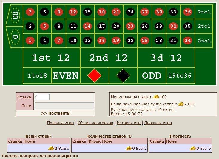 Играть в казино онлайн обезьяны