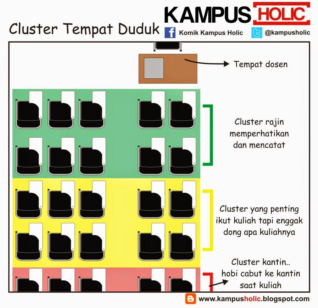#766 Cluster Tempat Duduk