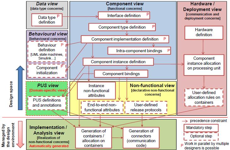 Case Study Methodology by Rolf Johansson