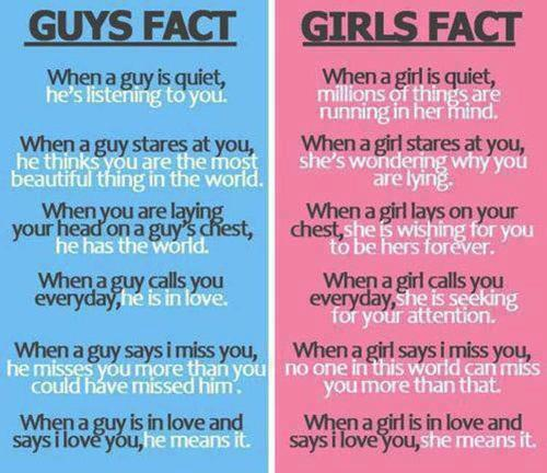 Quotes About Girls facts about boy...