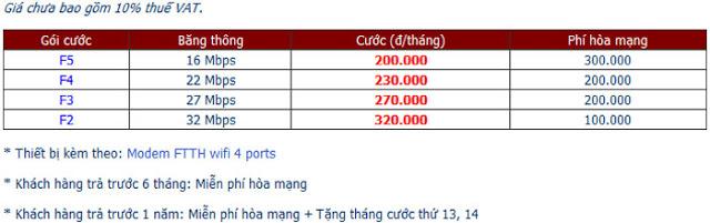 Đăng Ký Lắp Mạng Wifi FPT Quận Nam Từ Liêm, Hà Nội 1