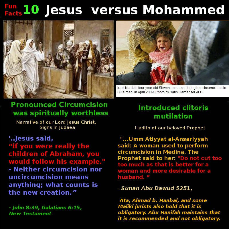 comparison of jesus and mohammed Upon their deaths, the divide between how jesus and muhammad are seen as spiritual/transcendent versus human beings becomes more defined the impact of the deaths of these two important figures is different because of the differing context.
