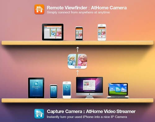 Use the AtHome Camera App for Home Security