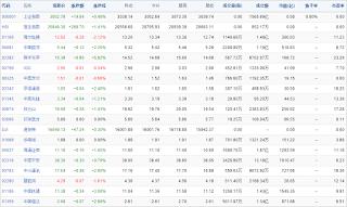 中国株コバンザメ投資ウォッチ銘柄watch20151002