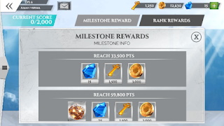 gods of rome pvp milestone rewards