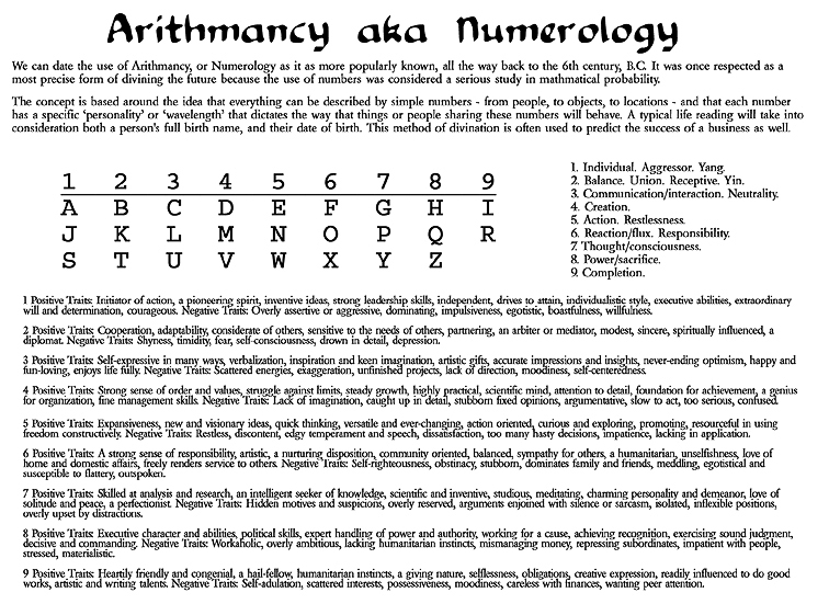 All about numerology number 9 picture 4