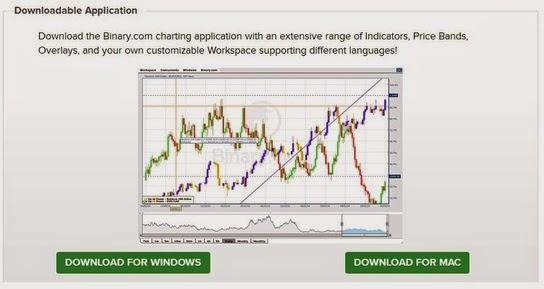 Indikator forex terbaru 2014