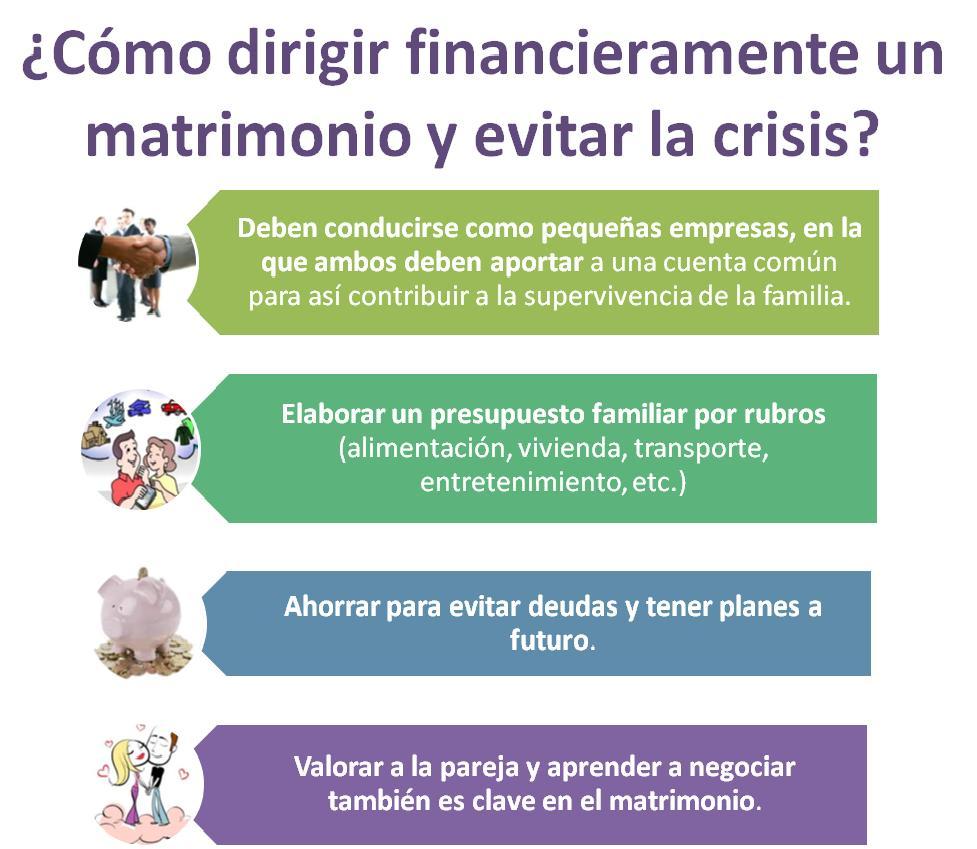 Finanzas Matrimonio Biblia : Tu locomotor finanzas en el matrimonio para toda la vida…