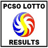 PCSO lotto draw results - March 15, 2015 - Saturday
