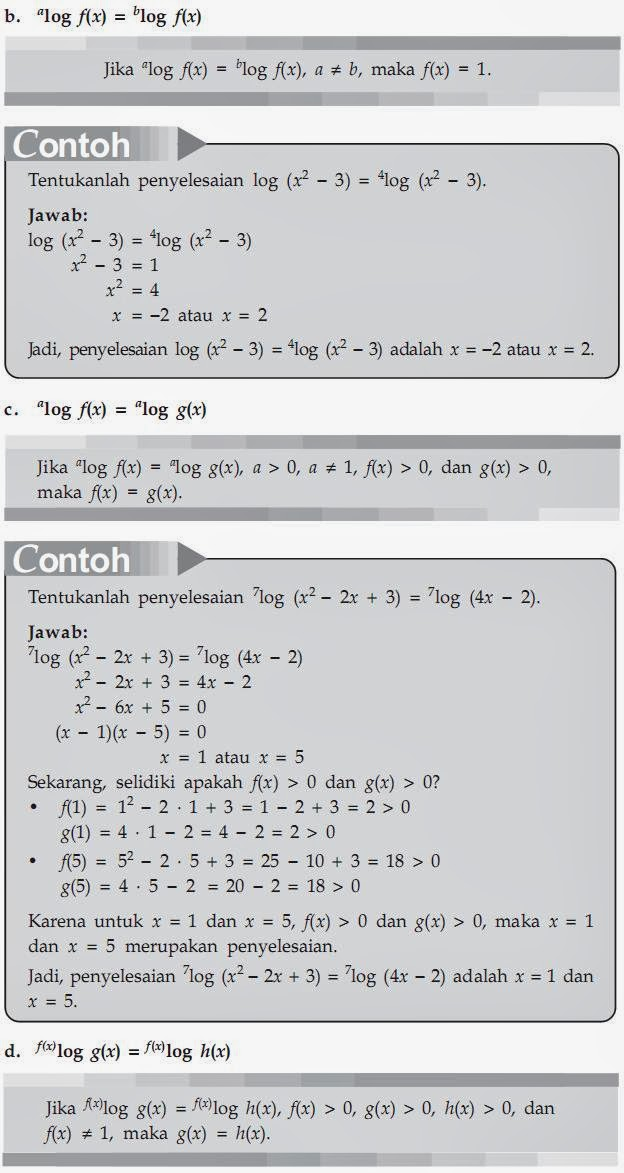 Matematika Di Sma Persamaan Dan Pertidaksamaan Logaritma