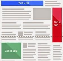 Best Earning Google AdSense Sizes