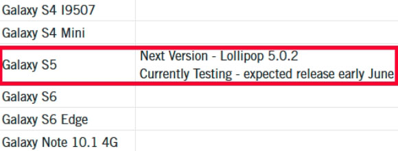 Samsung Galaxy S5 akan segera mendapatkan update Android v5.0.2 Lollipop