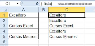 Validación de datos sobre un rango con celdas vacías.