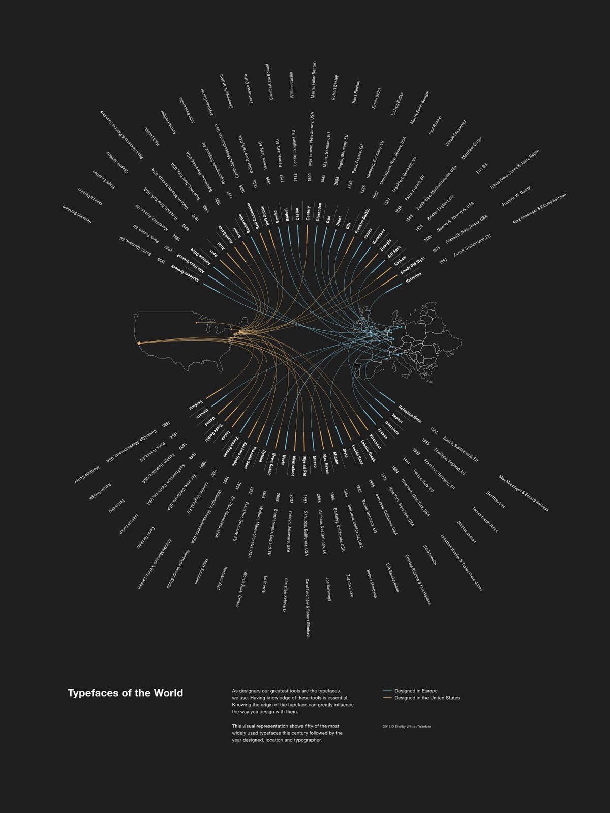 if you can see this poster well enough it is awesome this is a map of typographical history with many of its creators listed as well