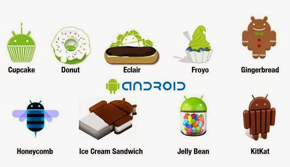 Fakta Unik OS Android