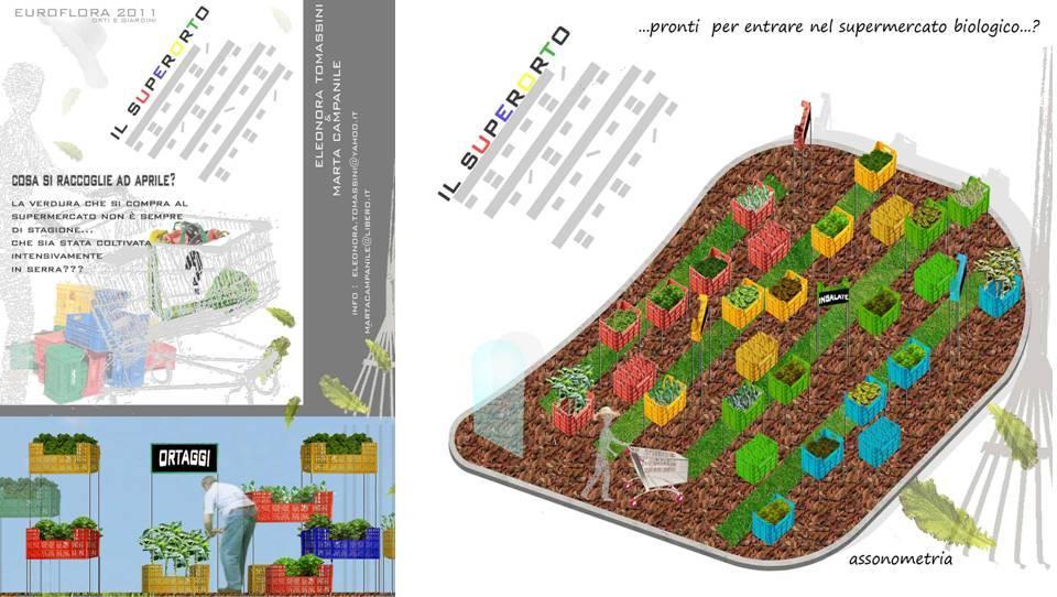 L 39 ortodimichelle miorto il superorto di eleonora marta for Trasforma un semplice terreno in un colorato giardino