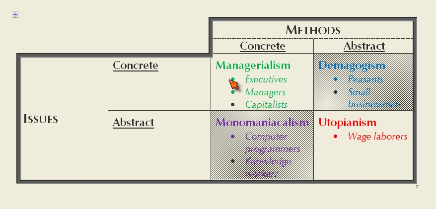 Juridical Coherence: 15.2. The practical basis for mass ideologies ...