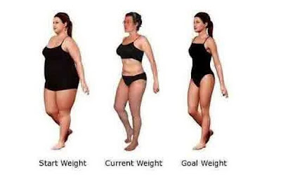 Fastest Way to Loose Weight