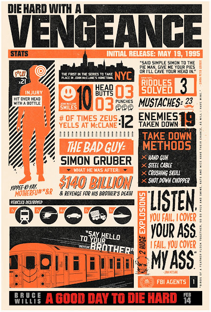 A Good Day To Die Hard-poster om Die Hard i New York