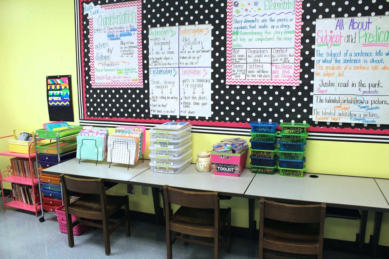 Classroom Decoration For Grade 5 : Life in fifth grade classroom decorating update