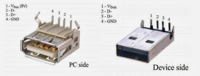 PRISE USB SUR PC ET SUPPORT