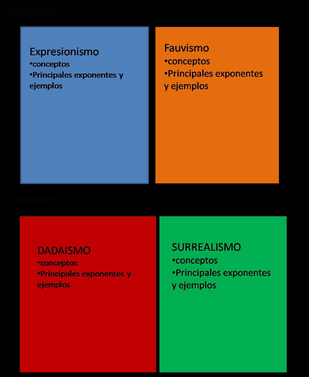 Cultura del dise o 1 y 2 a turno tarde t p n 7 for Caracteristicas del mobiliario