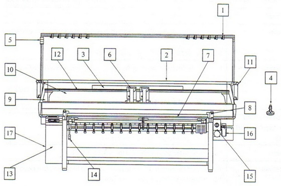 Parts Of Flat Bed Knitting Machine Textile Learner