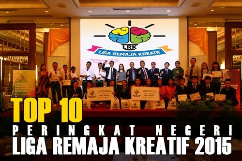 Senarai Top 10 Terbaik Peringkat Negeri Liga Remaja Kreatif 2015